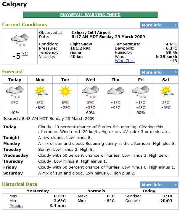 Mar. 29. Morning. PILES of snow. Still snowing heavily.
