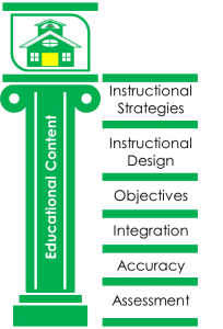 0603-content-pillar