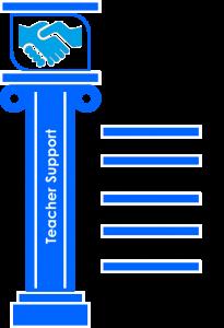 0604-support-pillar