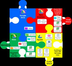 2015 Google Drive Graphic